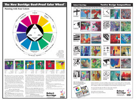 Clothing Color Wheel Chart