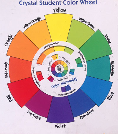 Robert burridge studio artsyfartsy news june 2014 How does the colour wheel work